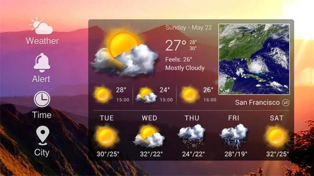 tiempo y temperatura gratis